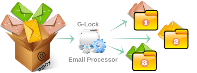Move emails between IMAP folders