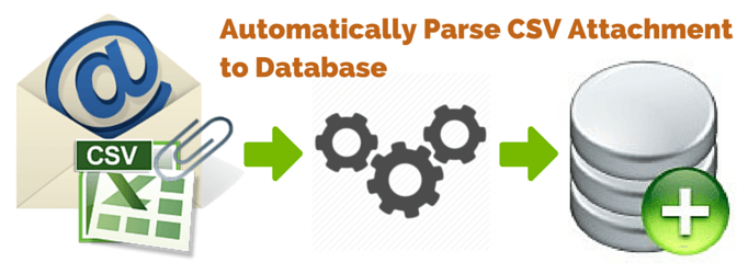 Parse CSV attachments to database
