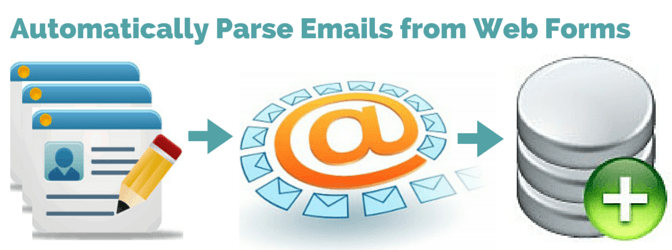Parse email from web form